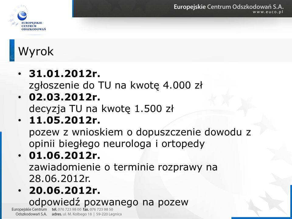 Wyrok 31.01.2012r. zgłoszenie do TU na kwotę 4.000 zł 02.03.2012r.