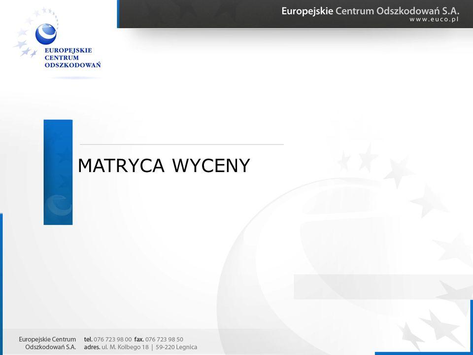 MATRYCA WYCENY