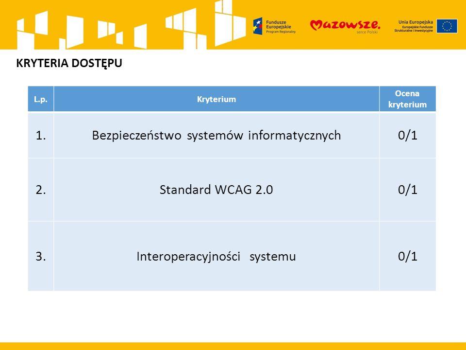 L.p.Kryterium Ocena kryterium 1.Bezpieczeństwo systemów informatycznych 0/1 2.Standard WCAG 2.0 0/1 3.Interoperacyjności systemu 0/1 KRYTERIA DOSTĘPU