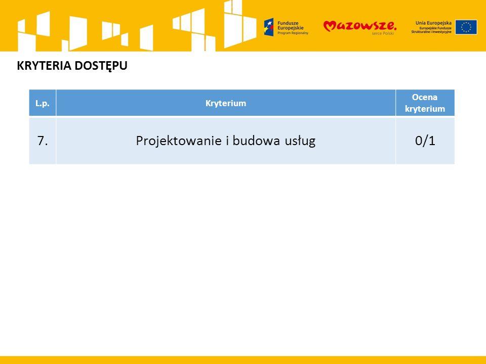 L.p.Kryterium Ocena kryterium 7.Projektowanie i budowa usług 0/1 KRYTERIA DOSTĘPU