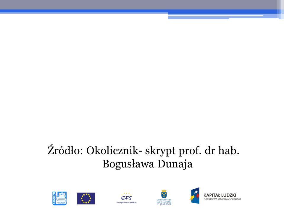 Źródło: Okolicznik- skrypt prof. dr hab. Bogusława Dunaja