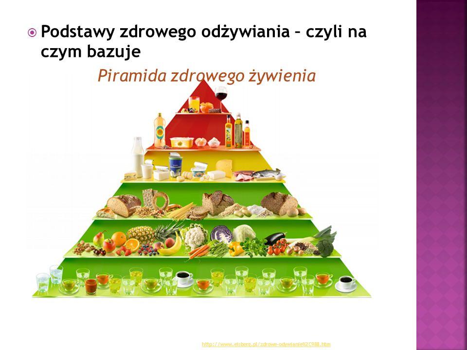  Podstawy zdrowego odżywiania – czyli na czym bazuje Piramida zdrowego żywienia http://www.eisberg.pl/zdrowe-odywianie%2C988.htm