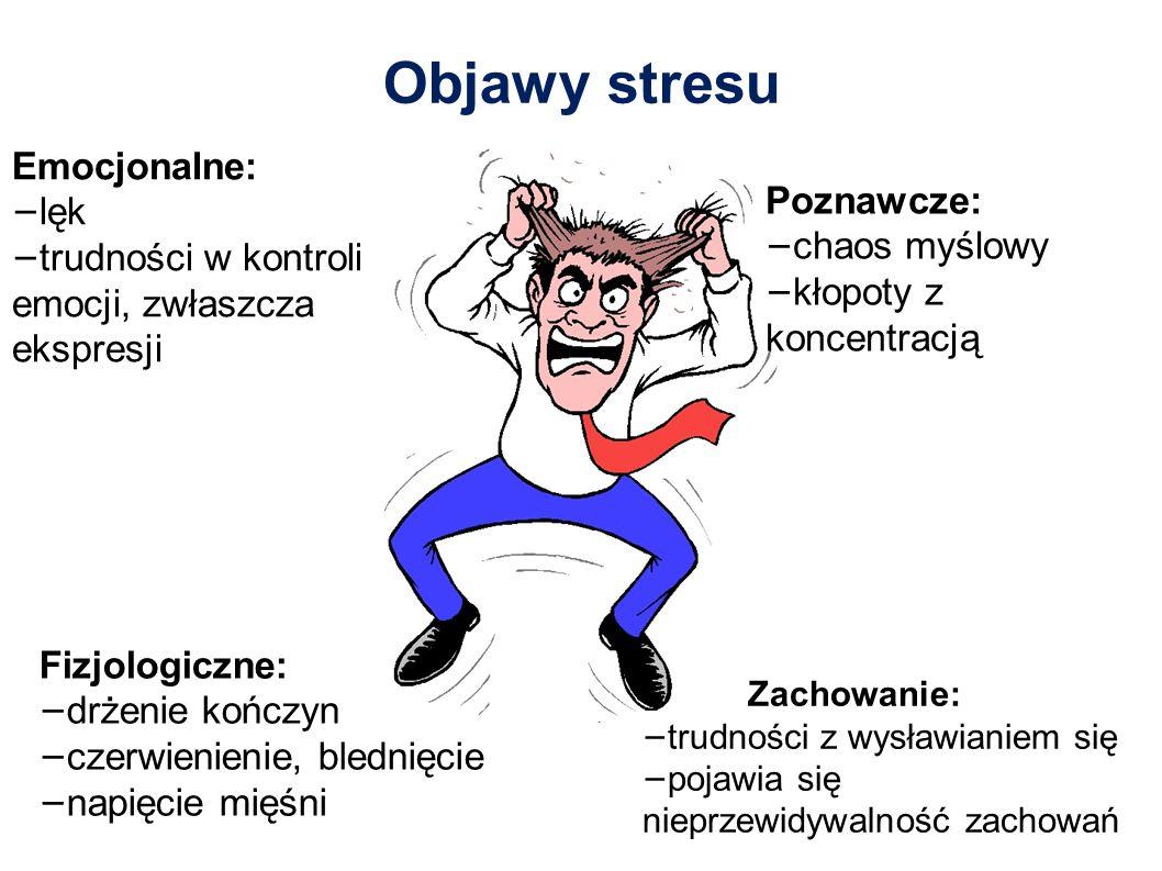 Objawy stresu Emocjonalne: − lęk − trudności w kontroli emocji, zwłaszcza ekspresji Fizjologiczne: − drżenie kończyn − czerwienienie, blednięcie − napięcie mięśni Poznawcze: − chaos myślowy − kłopoty z koncentracją Zachowanie: − trudności z wysławianiem się − pojawia się nieprzewidywalność zachowań