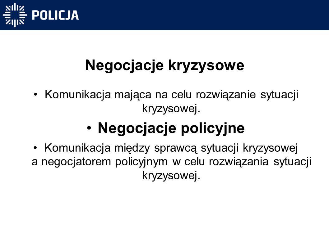 Negocjacje kryzysowe Komunikacja mająca na celu rozwiązanie sytuacji kryzysowej.