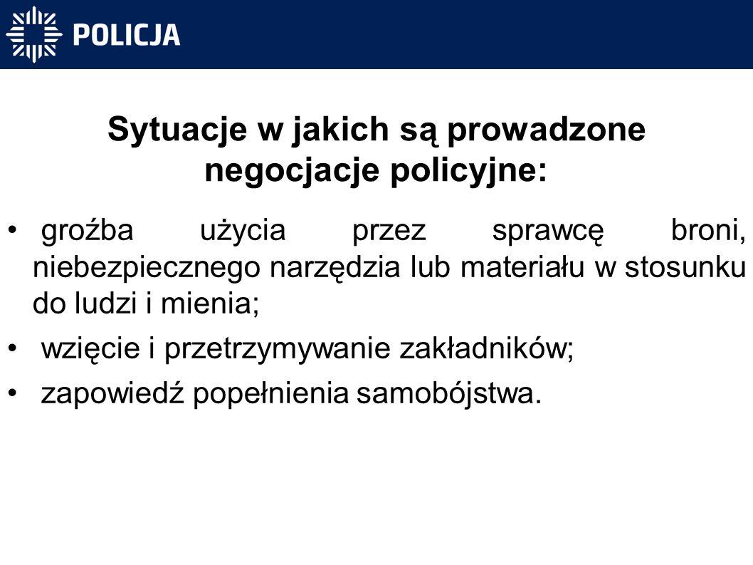 Sytuacje w jakich są prowadzone negocjacje policyjne: groźba użycia przez sprawcę broni, niebezpiecznego narzędzia lub materiału w stosunku do ludzi i mienia; wzięcie i przetrzymywanie zakładników; zapowiedź popełnienia samobójstwa.