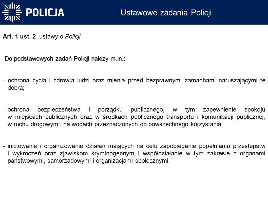 Ustawowe uprawnienia Policji Art.15 ust.