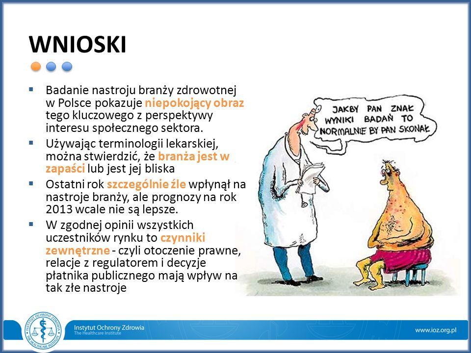 WNIOSKI  Badanie nastroju branży zdrowotnej w Polsce pokazuje niepokojący obraz tego kluczowego z perspektywy interesu społecznego sektora.  Używają