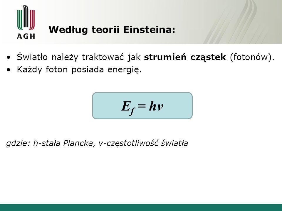 Według teorii Einsteina: Światło należy traktować jak strumień cząstek (fotonów). Każdy foton posiada energię. gdzie: h-stała Plancka, v-częstotliwość