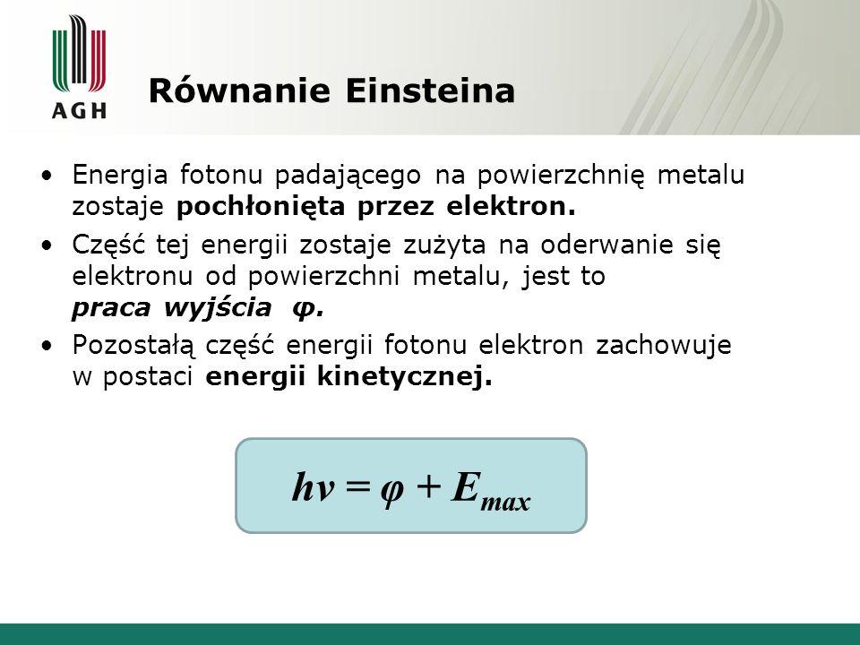 Równanie Einsteina Energia fotonu padającego na powierzchnię metalu zostaje pochłonięta przez elektron. Część tej energii zostaje zużyta na oderwanie