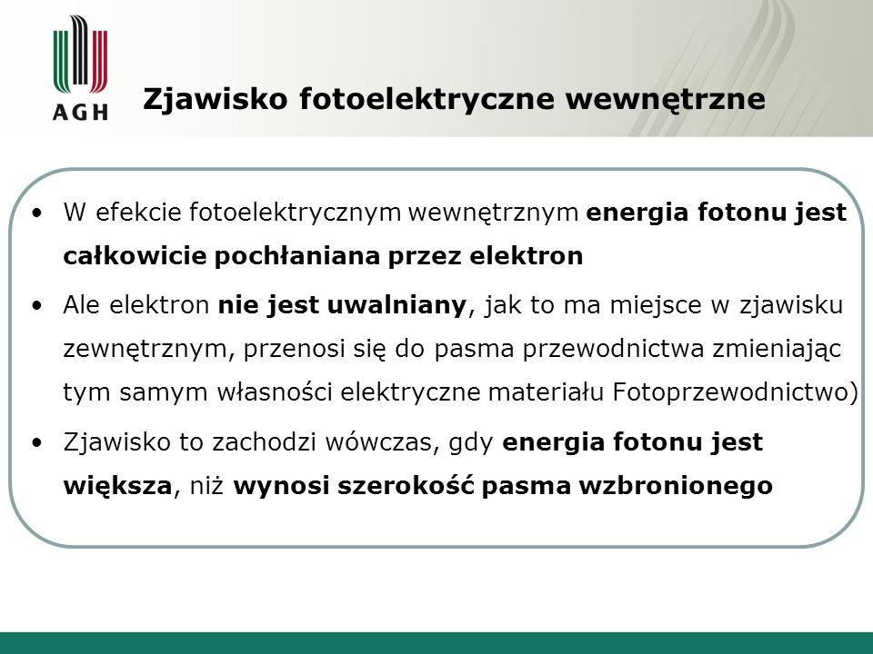 Zjawisko fotoelektryczne wewnętrzne W efekcie fotoelektrycznym wewnętrznym energia fotonu jest całkowicie pochłaniana przez elektron Ale elektron nie