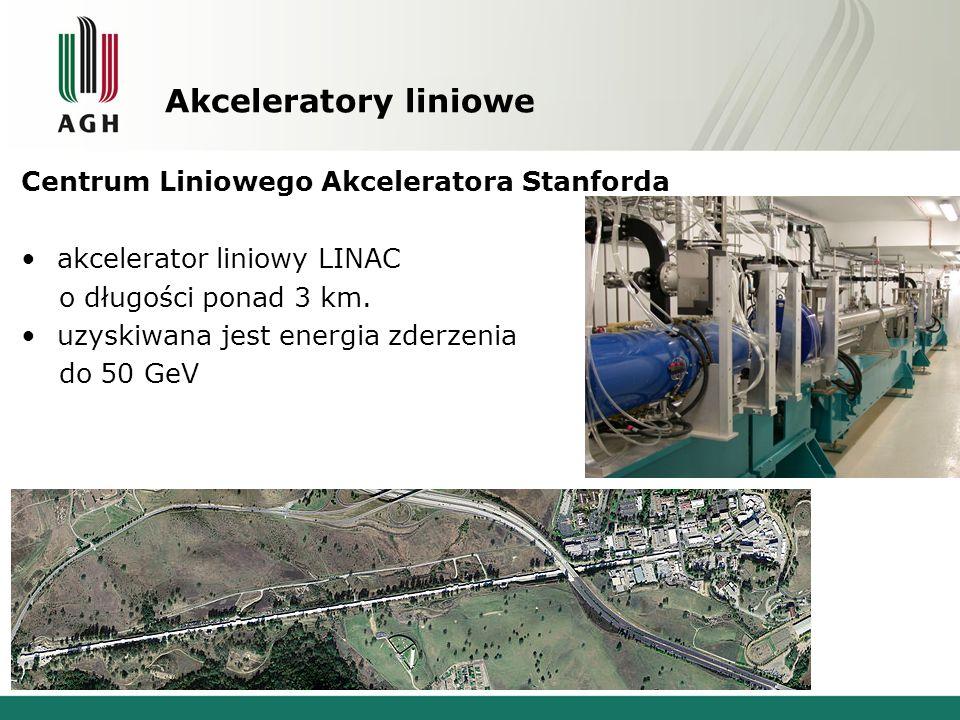 Akceleratory liniowe Centrum Liniowego Akceleratora Stanforda akcelerator liniowy LINAC o długości ponad 3 km. uzyskiwana jest energia zderzenia do 50