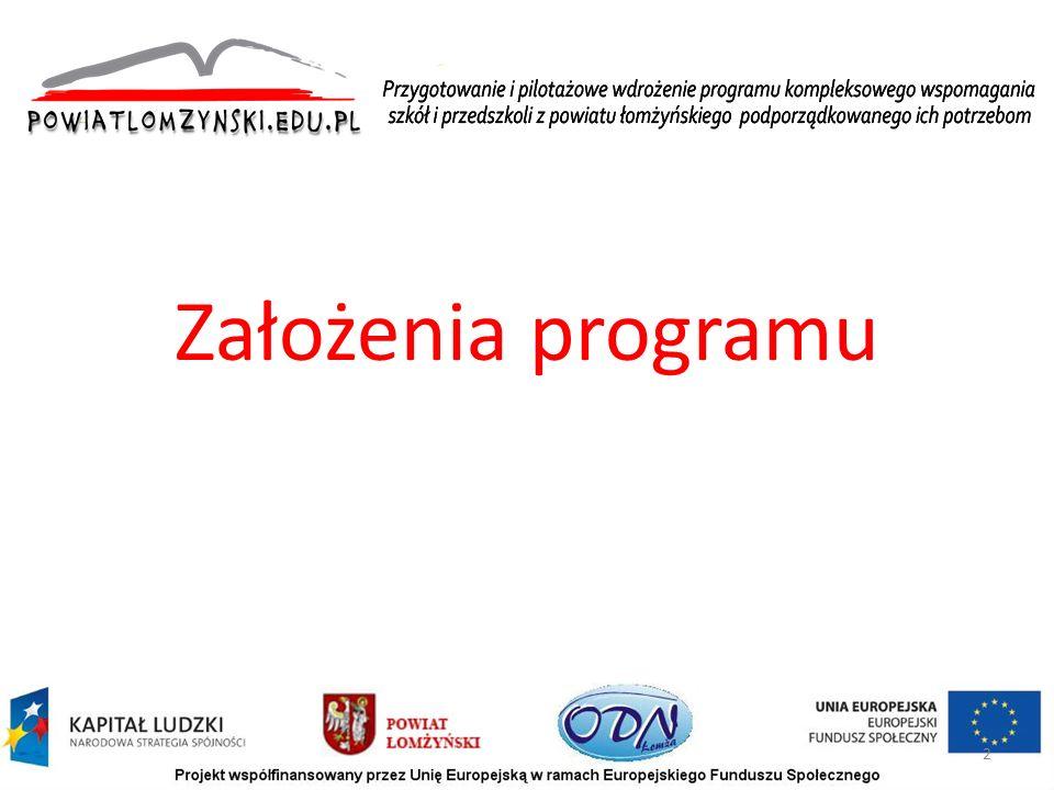 Założenia programu 2