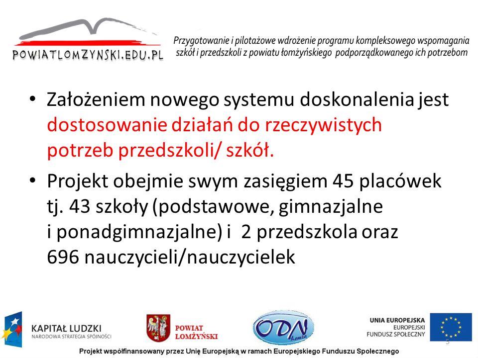 Zapraszam Państwa do współpracy Witold Gronostajski Szkolny organizator rozwoju edukacji w.gronostajski@odnlomza.pl Tel.