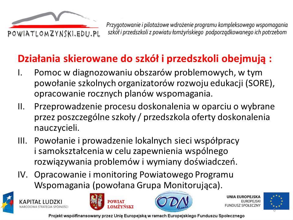 Działania skierowane do szkół i przedszkoli obejmują : I.Pomoc w diagnozowaniu obszarów problemowych, w tym powołanie szkolnych organizatorów rozwoju