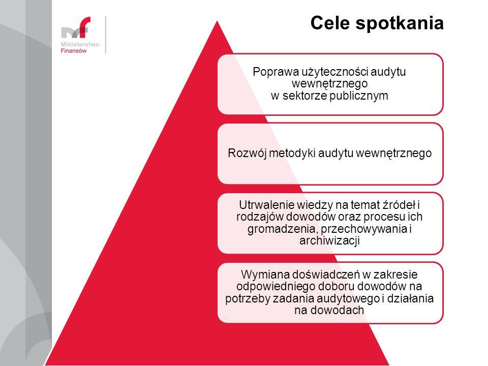 Cele spotkania Poprawa użyteczności audytu wewnętrznego w sektorze publicznym Rozwój metodyki audytu wewnętrznego Utrwalenie wiedzy na temat źródeł i rodzajów dowodów oraz procesu ich gromadzenia, przechowywania i archiwizacji Wymiana doświadczeń w zakresie odpowiedniego doboru dowodów na potrzeby zadania audytowego i działania na dowodach