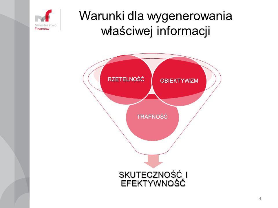 Warunki dla wygenerowania właściwej informacji SKUTECZNOŚĆ I EFEKTYWNOŚĆ TRAFNOŚĆ RZETELNOŚĆ OBIEKTYWIZM 4