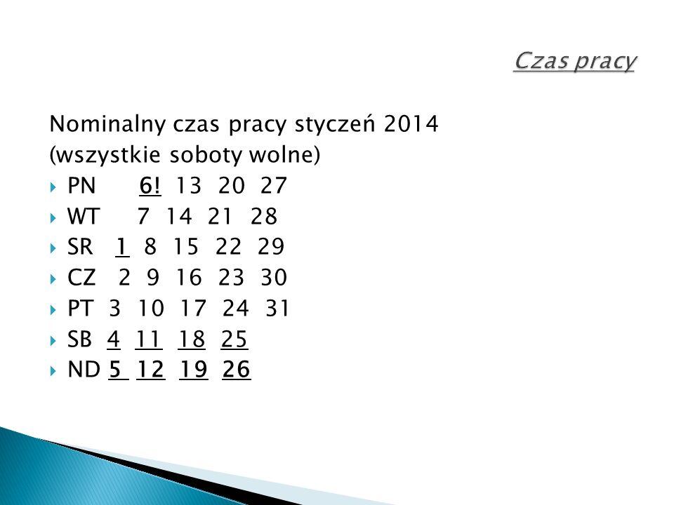 Nominalny czas pracy styczeń 2014 (wszystkie soboty wolne)  PN 6.