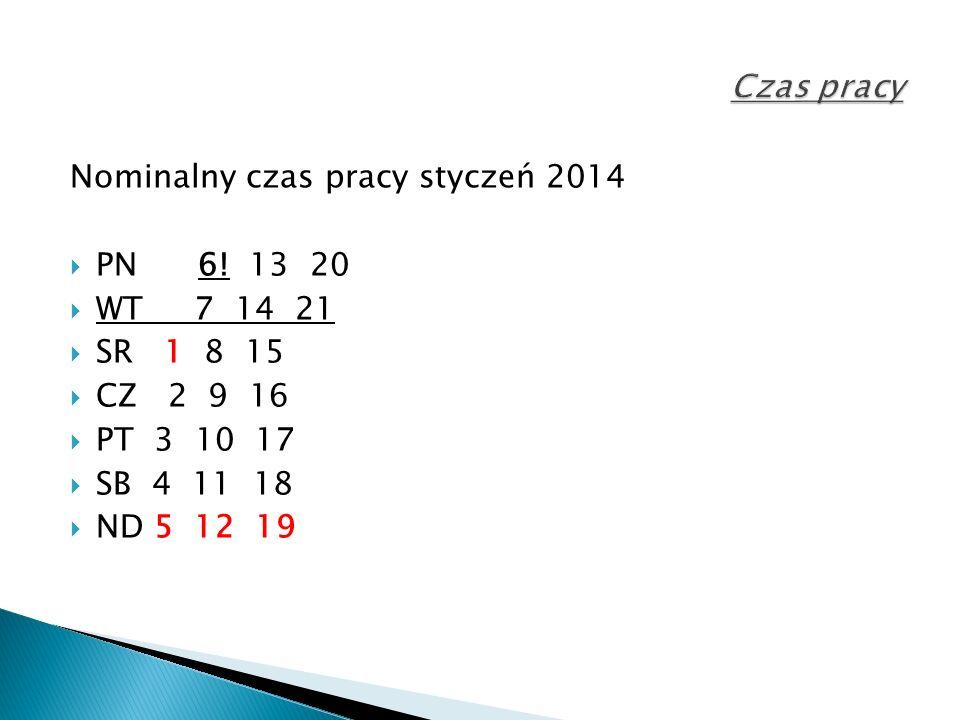 Nominalny czas pracy styczeń 2014  PN 6.