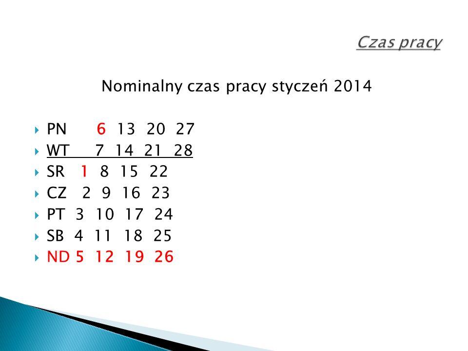 Nominalny czas pracy styczeń 2014  PN 6 13 20 27  WT 7 14 21 28  SR 1 8 15 22  CZ 2 9 16 23  PT 3 10 17 24  SB 4 11 18 25  ND 5 12 19 26