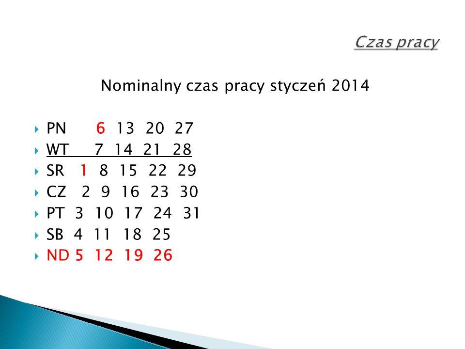 Nominalny czas pracy styczeń 2014  PN 6 13 20 27  WT 7 14 21 28  SR 1 8 15 22 29  CZ 2 9 16 23 30  PT 3 10 17 24 31  SB 4 11 18 25  ND 5 12 19 26