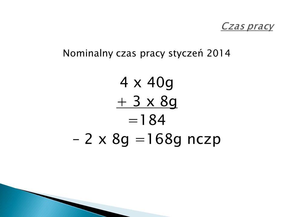 Nominalny czas pracy styczeń 2014 4 x 40g + 3 x 8g =184 – 2 x 8g =168g nczp