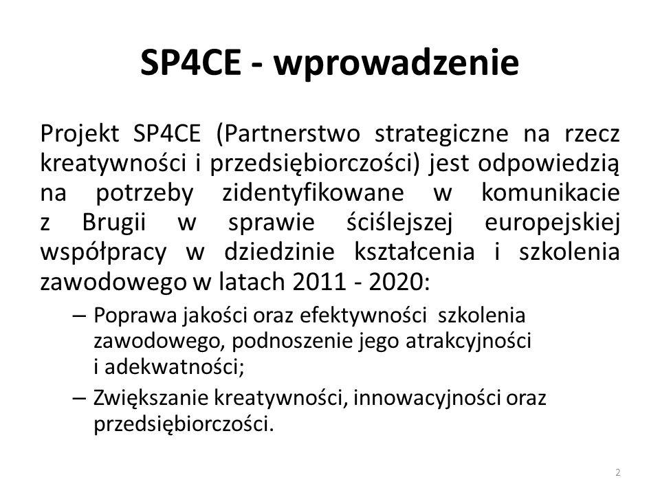 SP4CE - wprowadzenie Projekt SP4CE (Partnerstwo strategiczne na rzecz kreatywności i przedsiębiorczości) jest odpowiedzią na potrzeby zidentyfikowane w komunikacie z Brugii w sprawie ściślejszej europejskiej współpracy w dziedzinie kształcenia i szkolenia zawodowego w latach 2011 - 2020: – Poprawa jakości oraz efektywności szkolenia zawodowego, podnoszenie jego atrakcyjności i adekwatności; – Zwiększanie kreatywności, innowacyjności oraz przedsiębiorczości.
