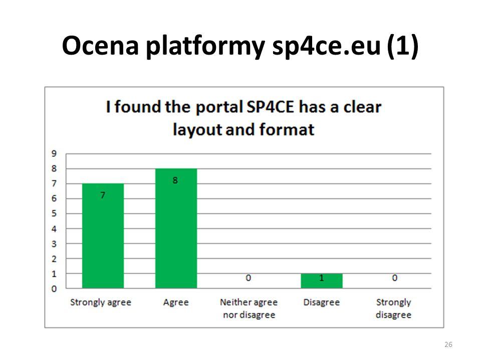 Ocena platformy sp4ce.eu (1) 26