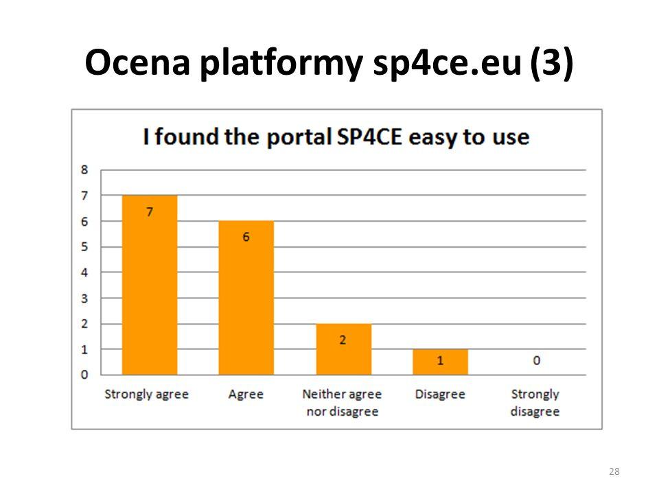 Ocena platformy sp4ce.eu (3) 28