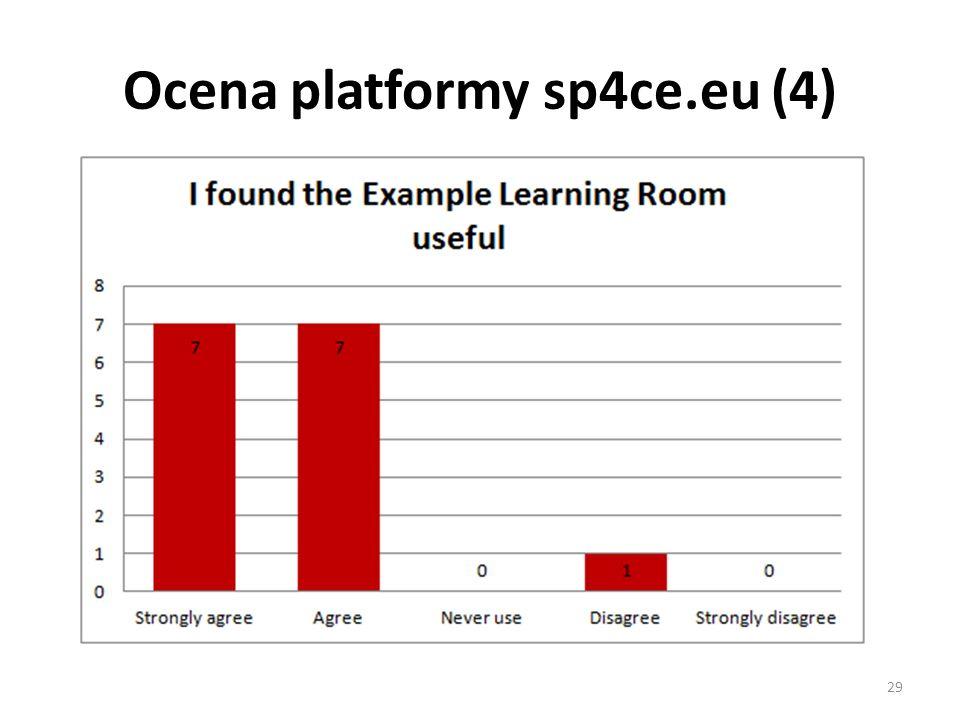 Ocena platformy sp4ce.eu (4) 29