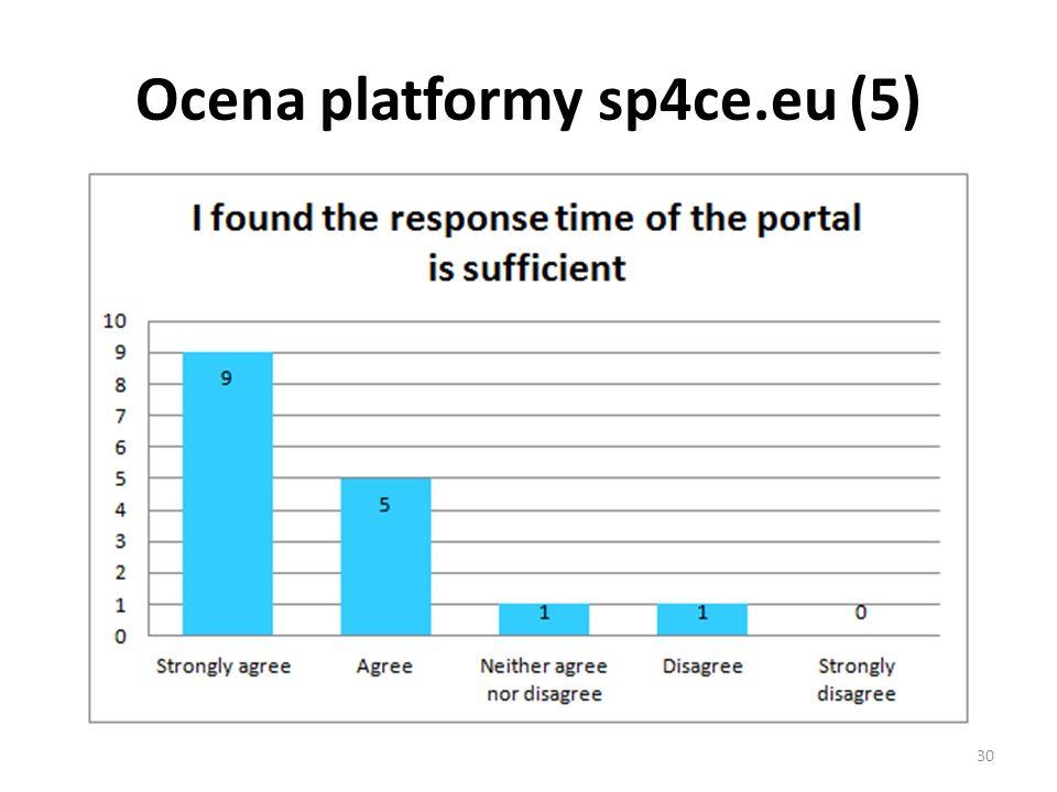 Ocena platformy sp4ce.eu (5) 30