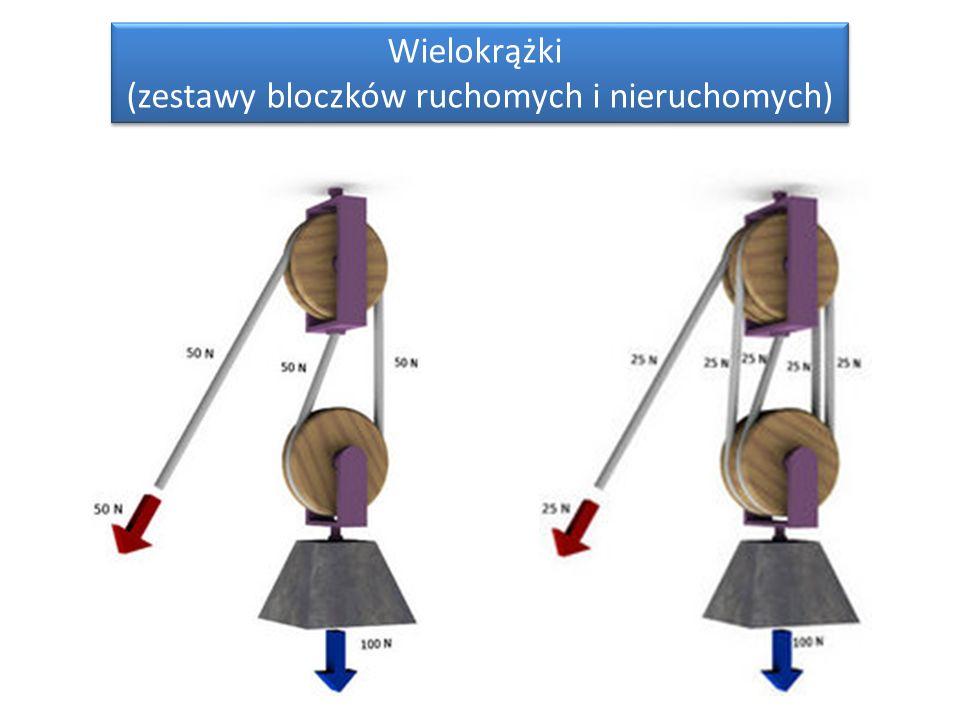 Wielokrążki (zestawy bloczków ruchomych i nieruchomych) Wielokrążki (zestawy bloczków ruchomych i nieruchomych)