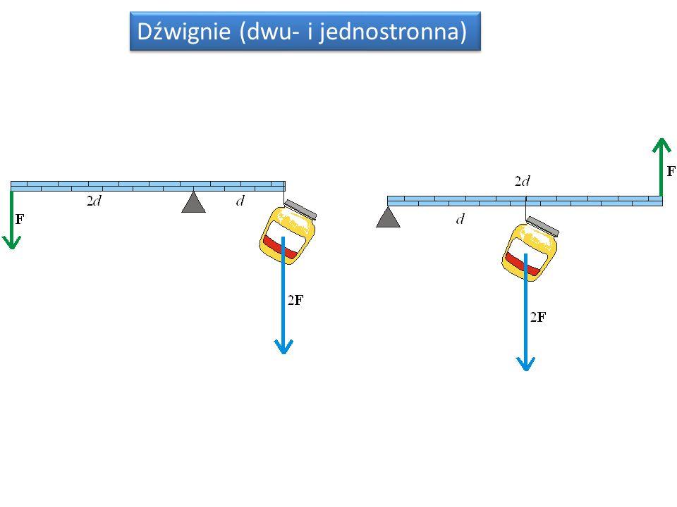 O równowadze figur Archimedes 287 – 212 pne Archimedes 287 – 212 pne