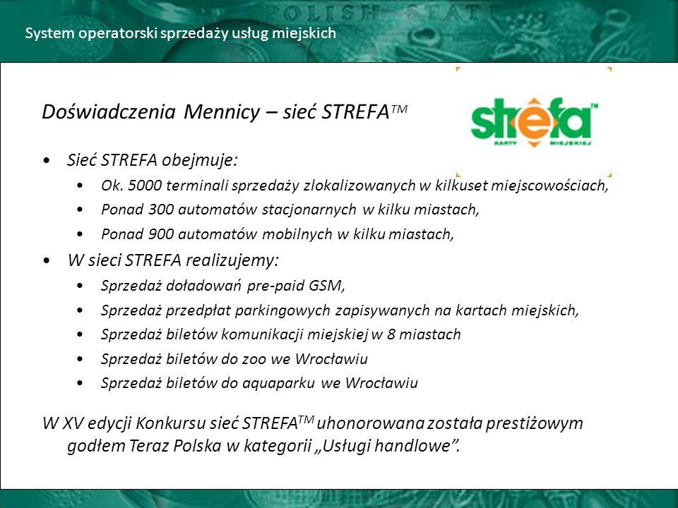 System operatorski sprzedaży usług miejskich Doświadczenia Mennicy – sieć STREFA TM Sieć STREFA obejmuje: Ok.