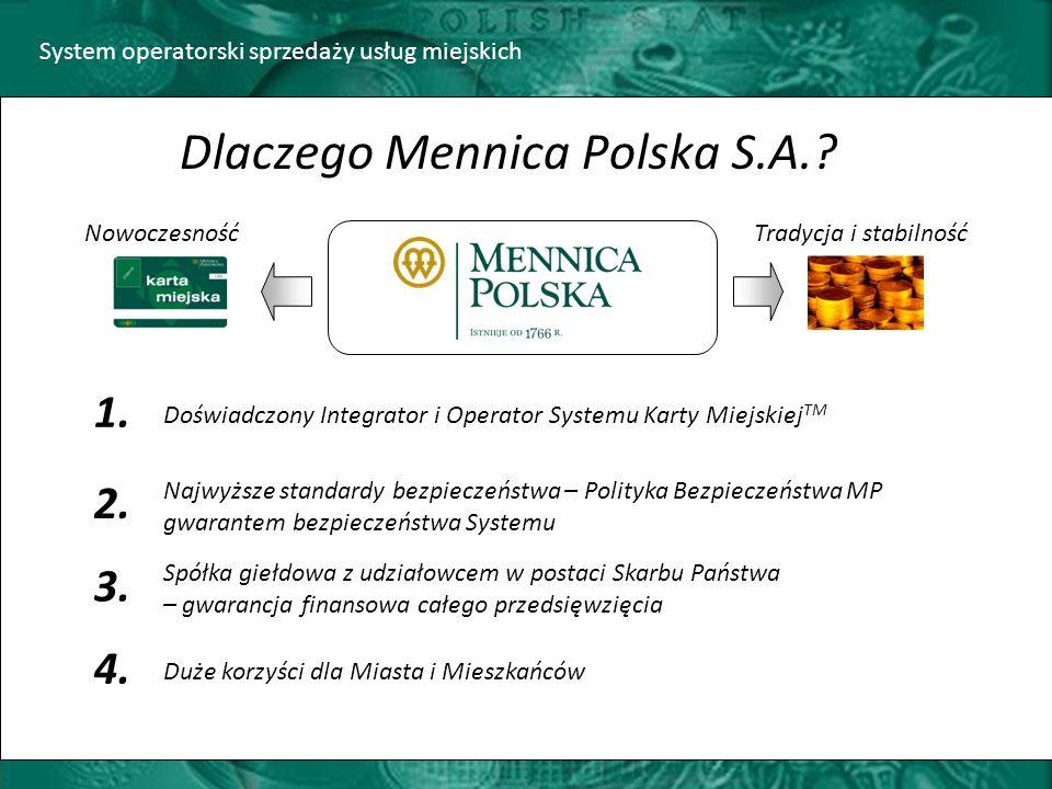 System operatorski sprzedaży usług miejskich Dlaczego Mennica Polska S.A..