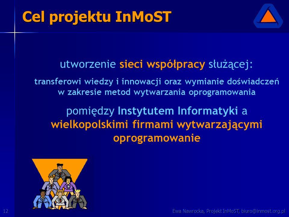Ewa Nawrocka, Projekt InMoST, biuro@inmost.org.pl12 Cel projektu InMoST utworzenie sieci współpracy służącej: transferowi wiedzy i innowacji oraz wymianie doświadczeń w zakresie metod wytwarzania oprogramowania pomiędzy Instytutem Informatyki a wielkopolskimi firmami wytwarzającymi oprogramowanie