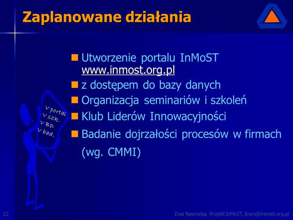 Ewa Nawrocka, Projekt InMoST, biuro@inmost.org.pl13 Zaplanowane działania Utworzenie portalu InMoST www.inmost.org.pl www.inmost.org.pl z dostępem do