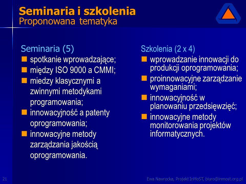 Ewa Nawrocka, Projekt InMoST, biuro@inmost.org.pl21 Seminaria (5) spotkanie wprowadzające; między ISO 9000 a CMMI; miedzy klasycznymi a zwinnymi metodykami programowania; innowacyjność a patenty oprogramowania; innowacyjne metody zarządzania jakością oprogramowania.