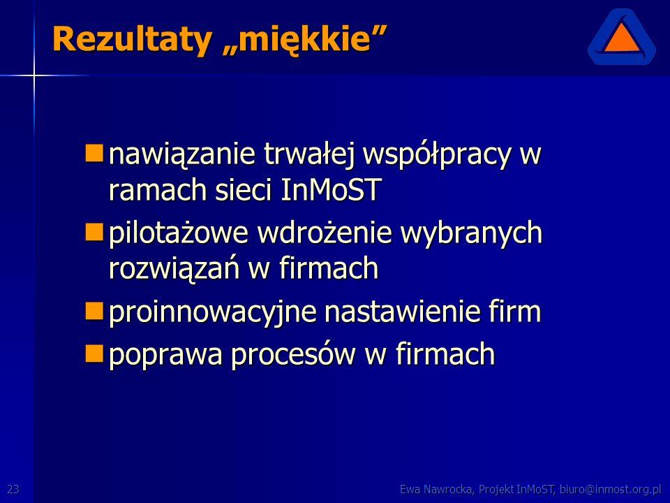 """Ewa Nawrocka, Projekt InMoST, biuro@inmost.org.pl23 Rezultaty """"miękkie"""" nawiązanie trwałej współpracy w ramach sieci InMoST nawiązanie trwałej współpr"""