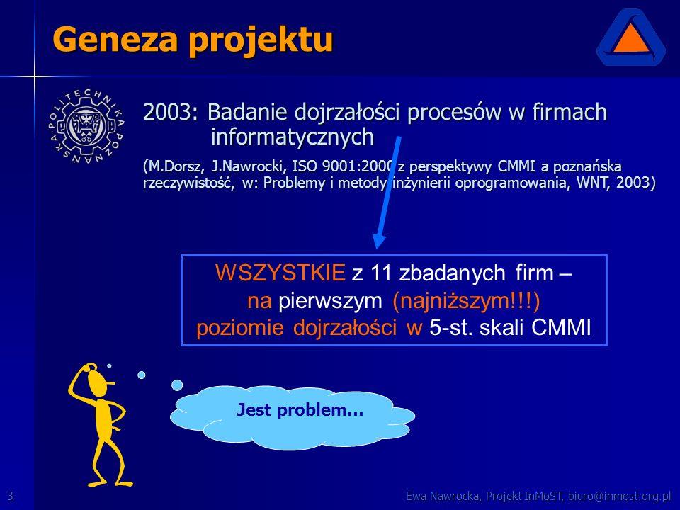 Ewa Nawrocka, Projekt InMoST, biuro@inmost.org.pl3 Geneza projektu 2003: Badanie dojrzałości procesów w firmach informatycznych (M.Dorsz, J.Nawrocki, ISO 9001:2000 z perspektywy CMMI a poznańska rzeczywistość, w: Problemy i metody inżynierii oprogramowania, WNT, 2003) WSZYSTKIE z 11 zbadanych firm – na pierwszym (najniższym!!!) poziomie dojrzałości w 5-st.