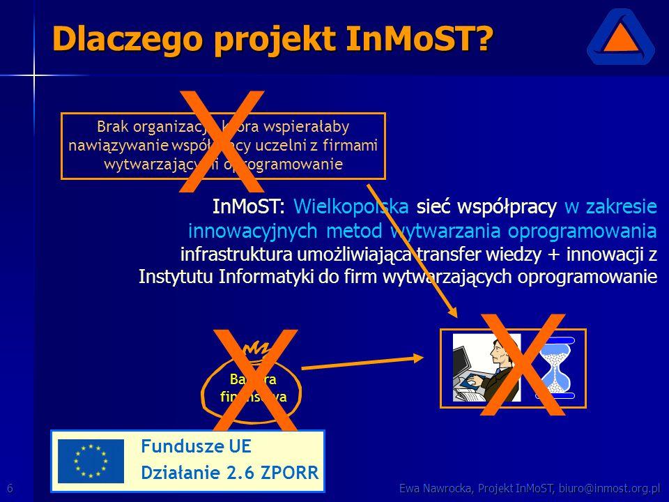 Ewa Nawrocka, Projekt InMoST, biuro@inmost.org.pl6 Dlaczego projekt InMoST? Brak organizacji, która wspierałaby nawiązywanie współpracy uczelni z firm