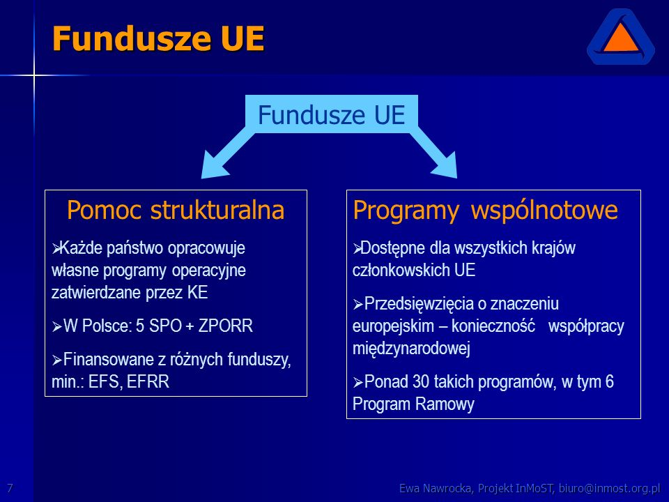 Ewa Nawrocka, Projekt InMoST, biuro@inmost.org.pl7 Fundusze UE Pomoc strukturalna  Każde państwo opracowuje własne programy operacyjne zatwierdzane przez KE  W Polsce: 5 SPO + ZPORR  Finansowane z różnych funduszy, min.: EFS, EFRR Programy wspólnotowe  Dostępne dla wszystkich krajów członkowskich UE  Przedsięwzięcia o znaczeniu europejskim – konieczność współpracy międzynarodowej  Ponad 30 takich programów, w tym 6 Program Ramowy