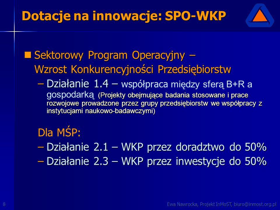 Ewa Nawrocka, Projekt InMoST, biuro@inmost.org.pl8 Dotacje na innowacje: SPO-WKP Sektorowy Program Operacyjny – Sektorowy Program Operacyjny – Wzrost Konkurencyjności Przedsiębiorstw –Działanie 1.4 – (Projekty obejmujące badania stosowane i prace rozwojowe prowadzone przez grupy przedsiębiorstw we współpracy z instytucjami naukowo-badawczymi) –Działanie 1.4 – współpraca między sferą B+R a gospodarką (Projekty obejmujące badania stosowane i prace rozwojowe prowadzone przez grupy przedsiębiorstw we współpracy z instytucjami naukowo-badawczymi) Dla MŚP: –Działanie 2.1 – WKP przez doradztwo do 50% –Działanie 2.3 – WKP przez inwestycje do 50%