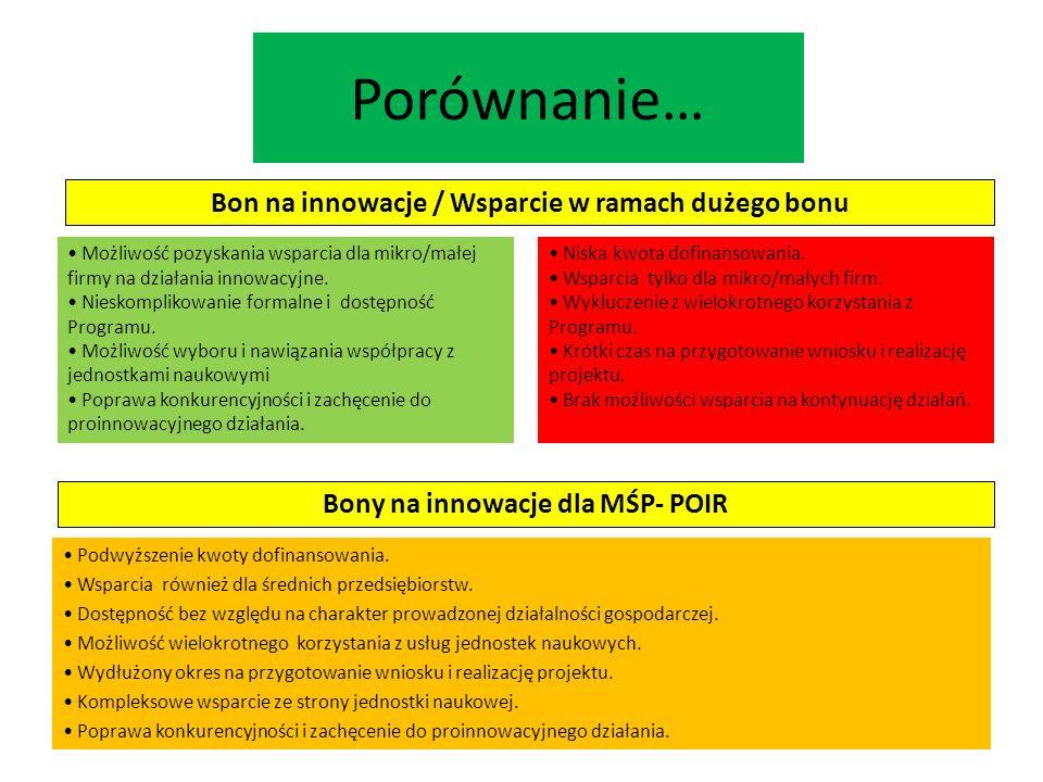 Porównanie… Podwyższenie kwoty dofinansowania. Wsparcia również dla średnich przedsiębiorstw. Dostępność bez względu na charakter prowadzonej działaln