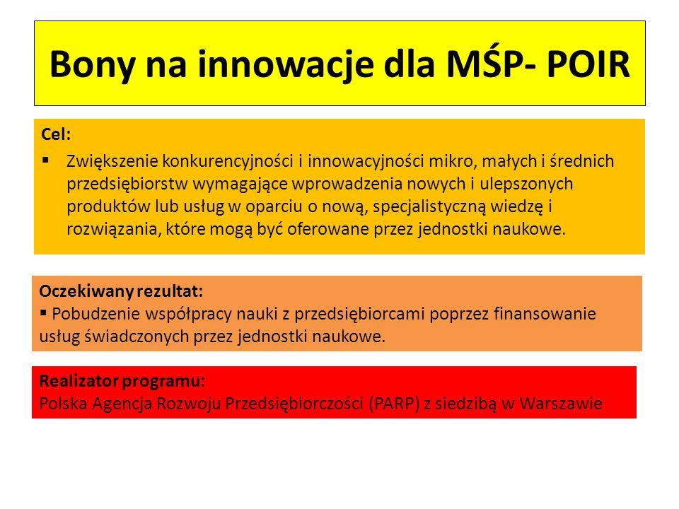 Bony na innowacje dla MŚP- POIR Na co.