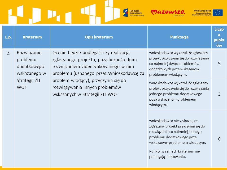 L.p.KryteriumOpis kryteriumPunktacja Liczb a punkt ów 2.