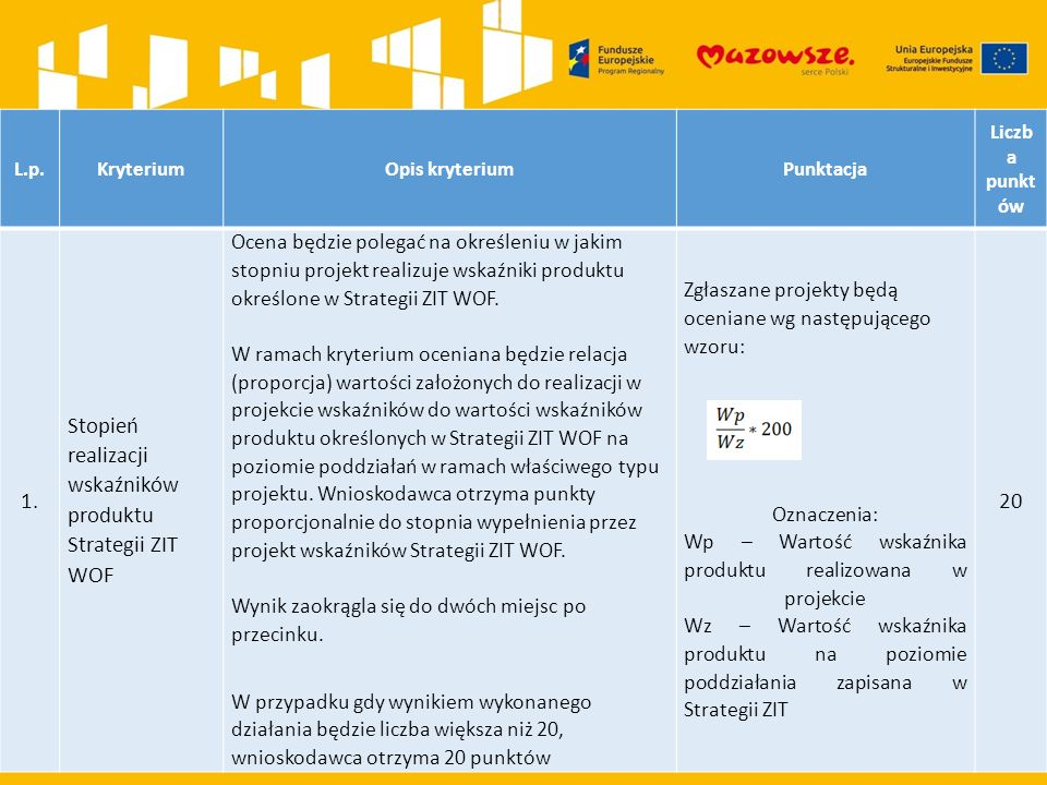 L.p.KryteriumOpis kryteriumPunktacja Liczb a punkt ów 1.