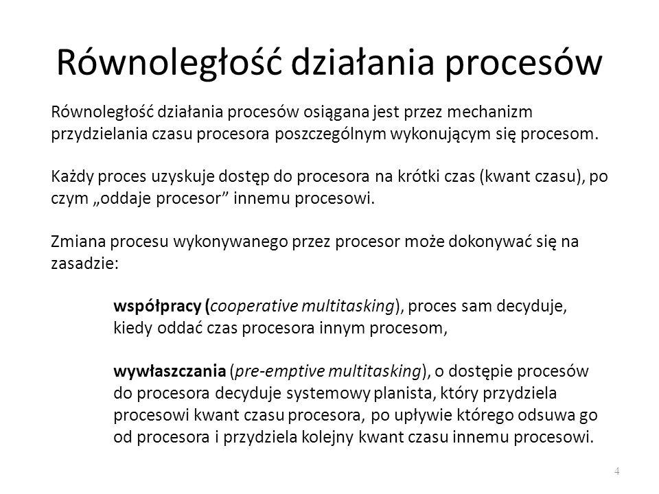 Zakończenie procesu 25 Proces kończy swoje działanie wówczas gdy wykona ostatnią instrukcję.
