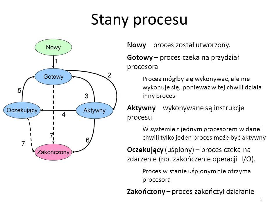Kontekst procesu 16 Informację niezbędną do wstrzymania lub wznowienia procesu nazywamy kontekstem procesu.
