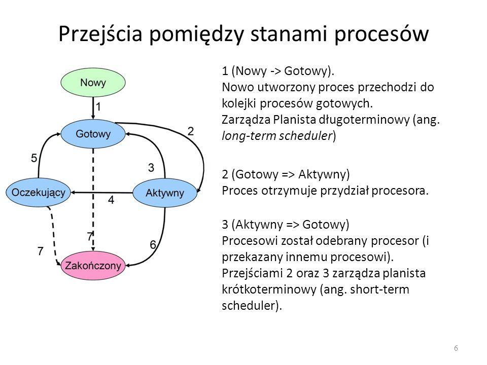Przejścia pomiędzy stanami procesów 7 4 (Aktywny => Oczekujący) Proces przechodzi w stan oczekiwania na zajście zdarzenia.