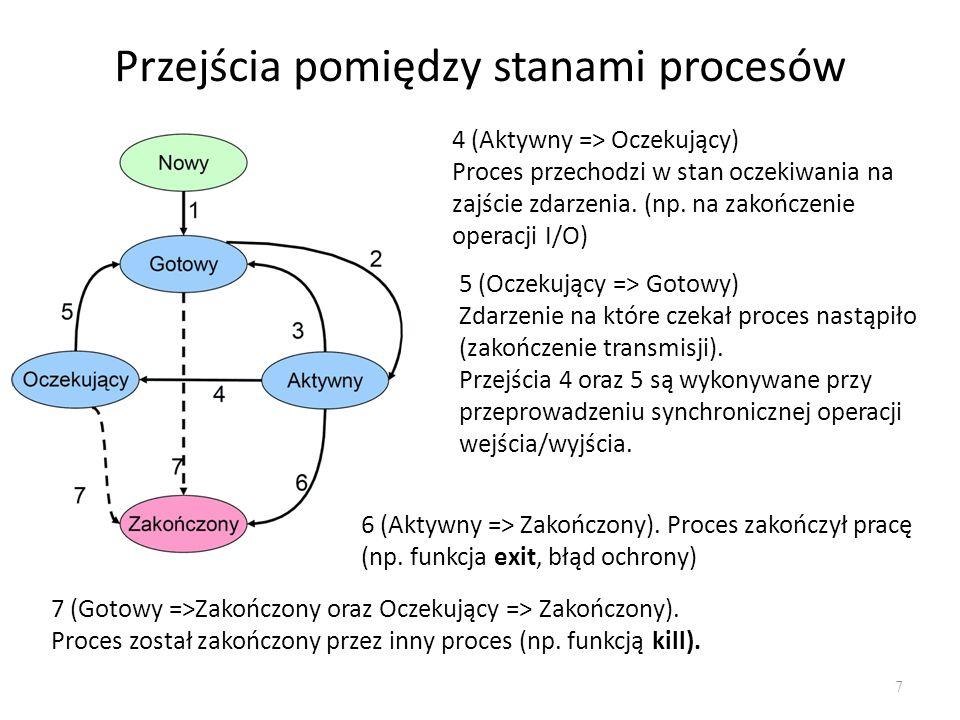 Przyczyny przełączania procesów Przełączanie procesów może być wynikiem – jawnego wywołania w programie funkcji systemu operacyjnego np.